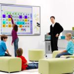 tablice interaktywne biznesu